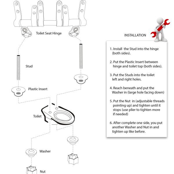 Fabulous Tinyhiney 3D Animated Toilet Seats Dailytribune Chair Design For Home Dailytribuneorg